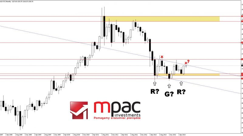 gold10072014